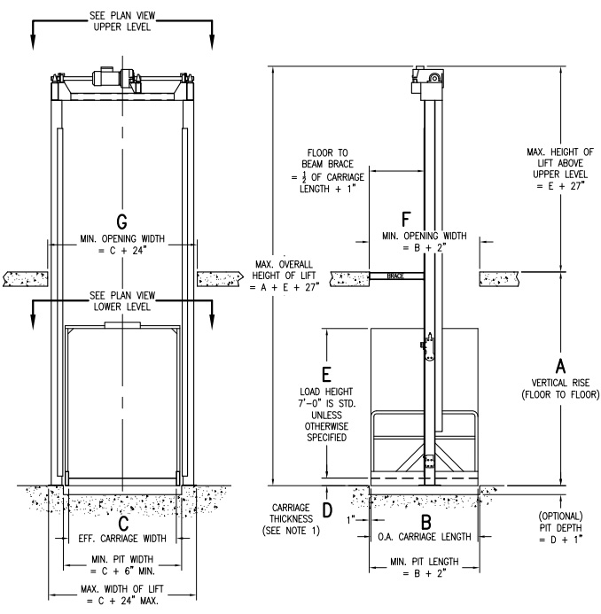 Vrc Schematic Drawings Industrial Material Lifts C Amp Ss