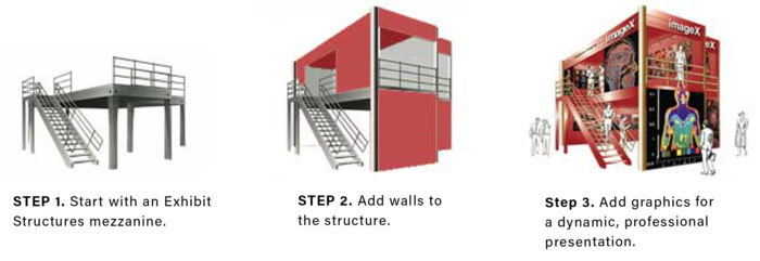 industrial structure solutions tradeshow booth
