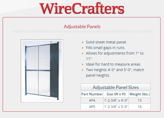 Adjustable panels